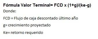 Formula del Valor Terminal Modelo de Flujo de Caja Descontado