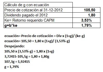 Calculo de Tasa de Crecimiento g con Ecuacion